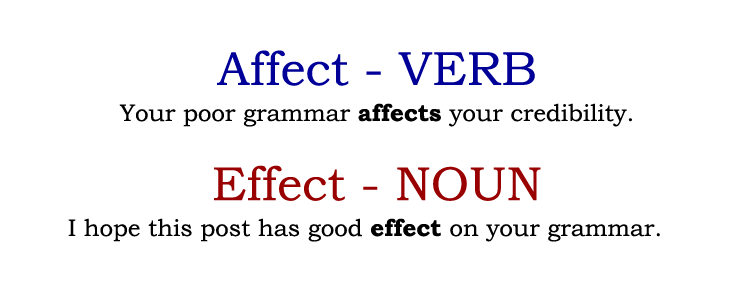 Correct English Grammar: Affect or Effect? - Ninja Creative